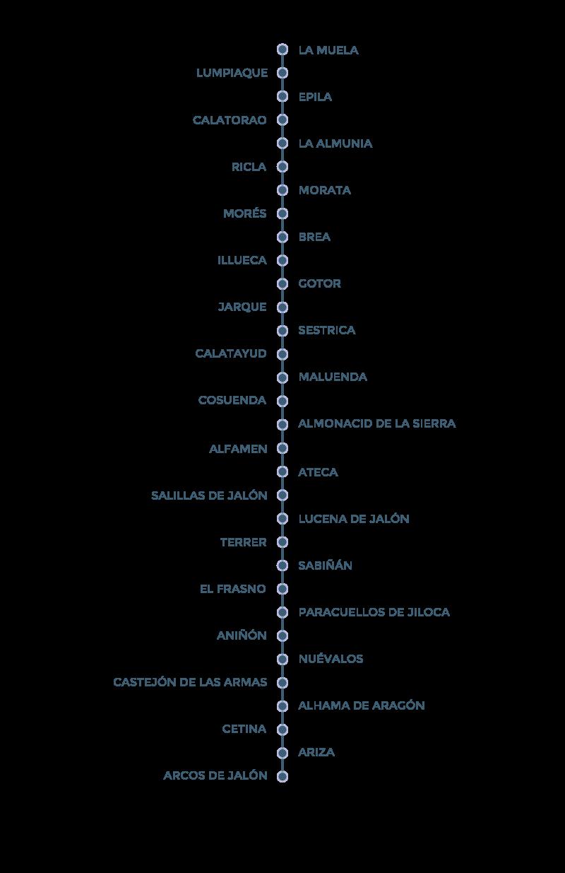 ruta de transporte carretera madrid